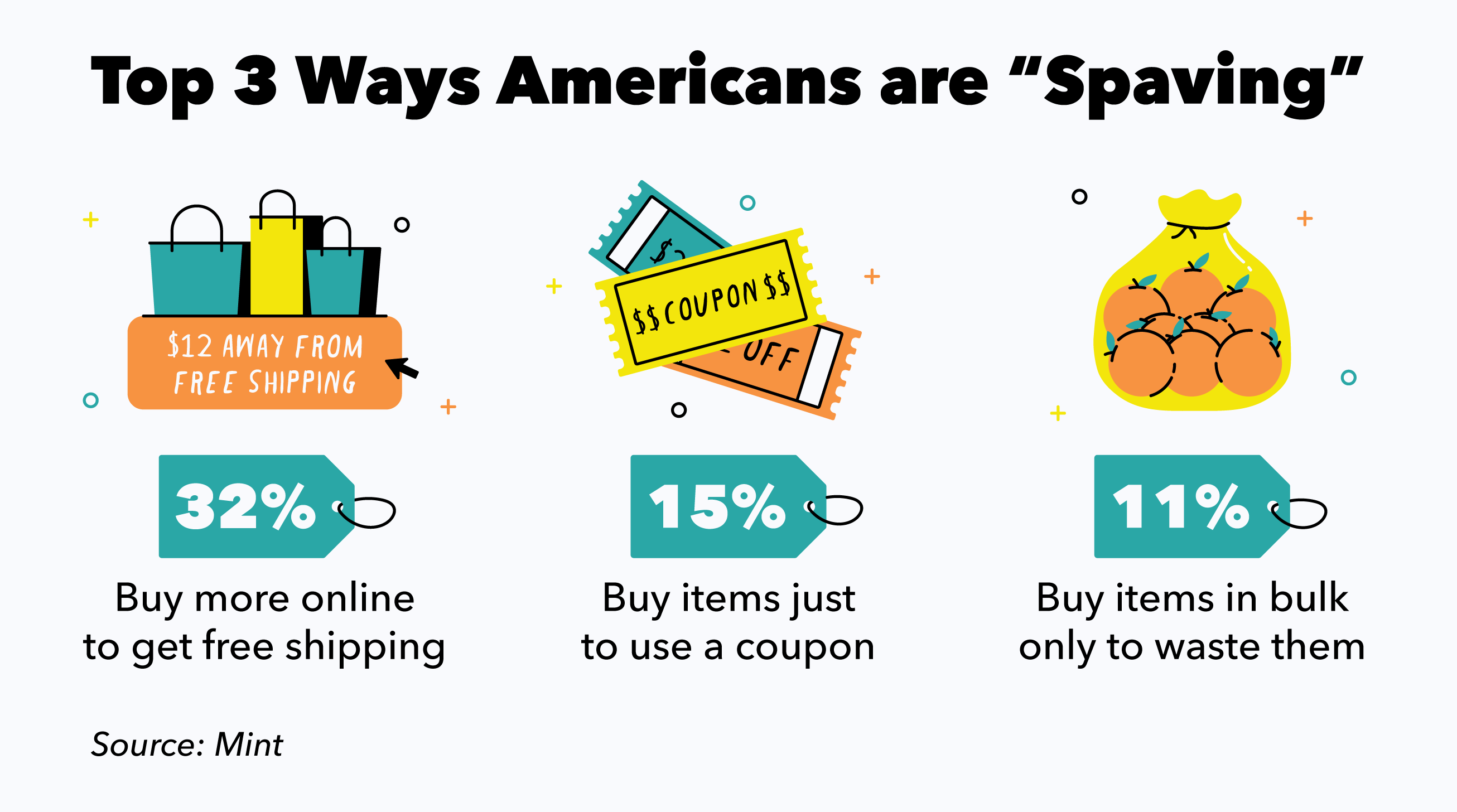 The 3 Ways Americans are Spaving